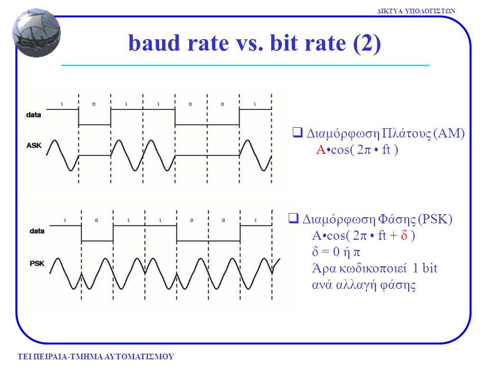 ΤΕΙ ΠΕΙΡΑΙΑ-ΤΜΗΜΑ ΑΥΤΟΜΑΤΙΣΜΟΥ ΔΙΚΤΥΑ ΥΠΟΛΟΓΙΣΤΩΝ  Διαμόρφωση Πλάτους (AM) Acos( 2π ft )  Διαμόρφωση Φάσης (PSK) Acos( 2π ft + δ ) δ = 0 ή π Άρα κωδ