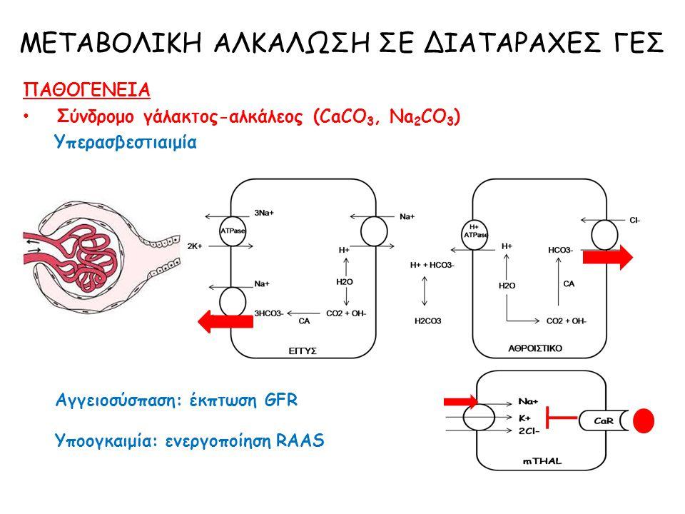 ΠΑΘΟΓΕΝΕΙΑ Σύνδρομο γάλακτος-αλκάλεος (CaCO 3, Na 2 CO 3 ) Yπερασβεστιαιμία ΜΕΤΑΒΟΛΙΚΗ ΑΛΚΑΛΩΣΗ ΣΕ ΔΙΑΤΑΡΑΧΕΣ ΓΕΣ Αγγειοσύσπαση: έκπτωση GFR Υποογκαιμ