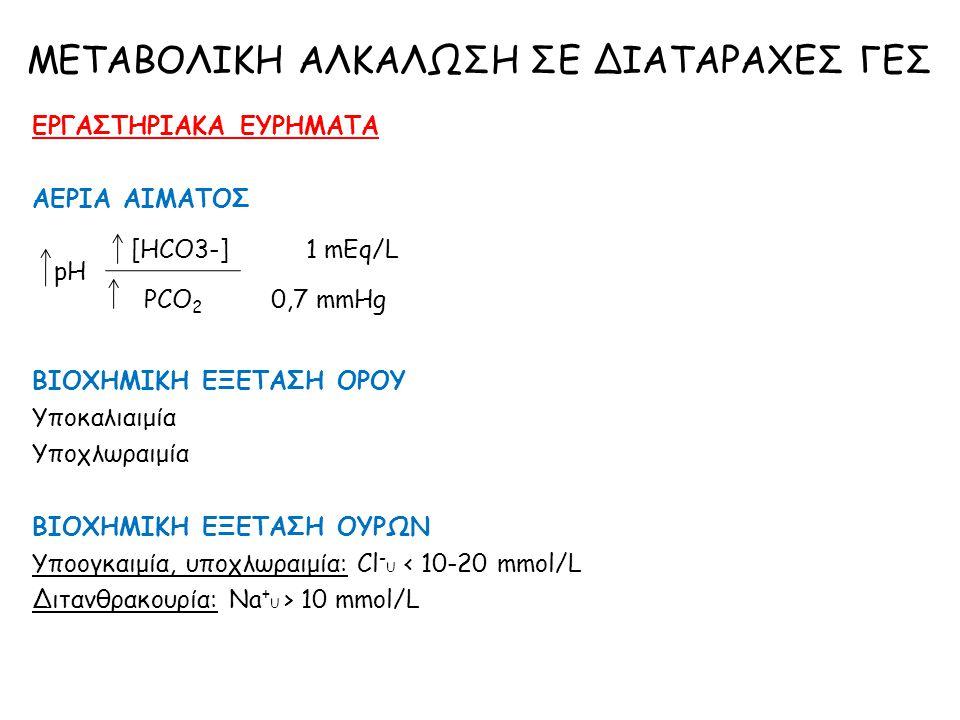 ΕΡΓΑΣΤΗΡΙΑΚΑ ΕΥΡΗΜΑΤΑ ΑΕΡΙΑ ΑΙΜΑΤΟΣ pH ΒΙΟΧΗΜΙΚΗ ΕΞΕΤΑΣΗ ΟΡΟΥ Υποκαλιαιμία Υποχλωραιμία ΒΙΟΧΗΜΙΚΗ ΕΞΕΤΑΣΗ ΟΥΡΩΝ Υποογκαιμία, υποχλωραιμία: Cl - U < 10