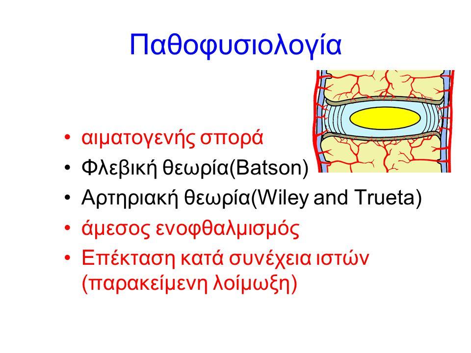 Παθοφυσιολογία αιματογενής σπορά Φλεβική θεωρία(Batson) Αρτηριακή θεωρία(Wiley and Trueta) άμεσος ενοφθαλμισμός Επέκταση κατά συνέχεια ιστών (παρακείμ
