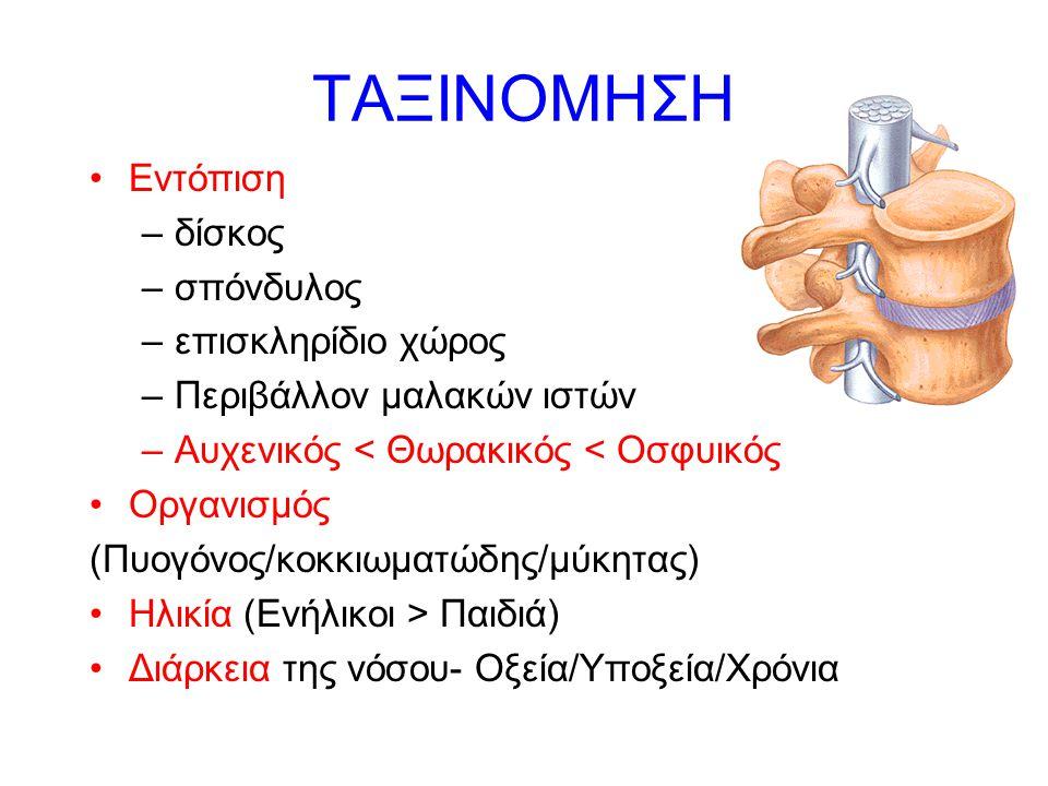 ΔΙΑΔΕΡΜΙΚΗ HARLOW WOOD βελόνα βιοψίας; Μια αναδρομική ανάλυση 238 βλαβών της σπονδυλικής στήλης Christodoulou et al Orthopaedics 2005 Aug 28(8):784-9 138 άνδρες, 100 γυναίκες ηλικίας 21-83 ετών θωρακικοί 127 λοίμωξη 124 οσφυϊκοί 99 όγκος 68 ιερό οστό 12 διαγνωστική ακρίβεια 89.07%