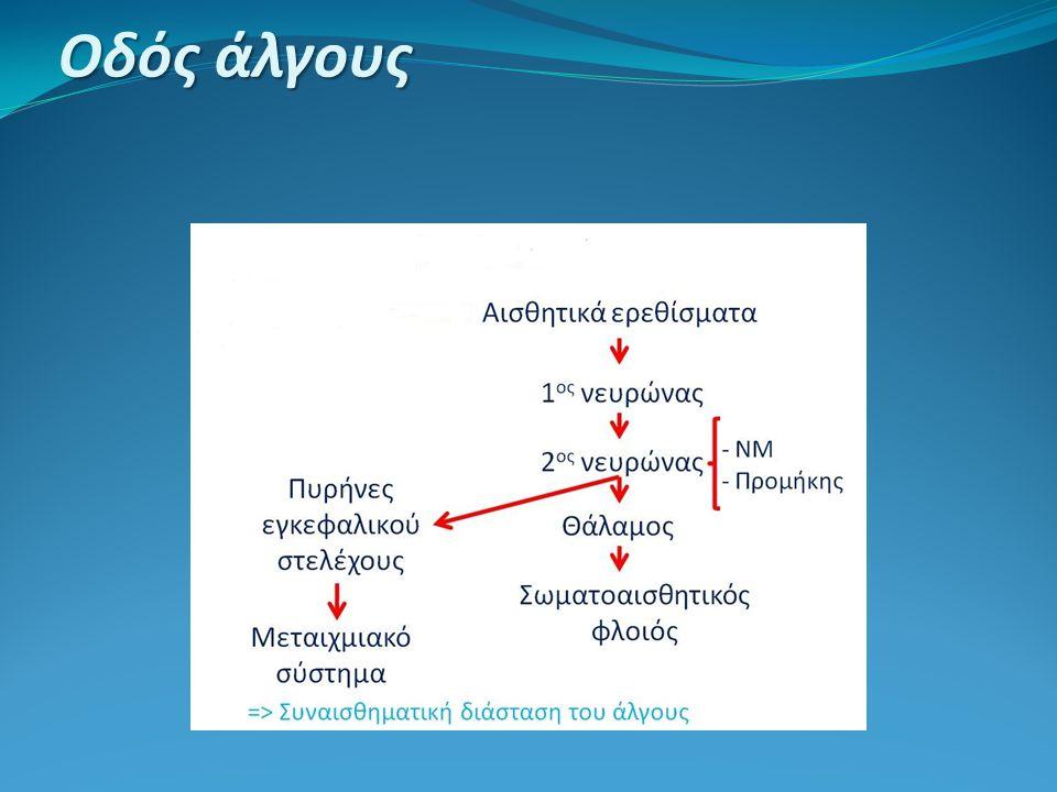 Επιμόλυνση Τραύματος-Αντιμετώπιση  χορήγηση αντιβιοτικών (4ημερη χορήγηση)  σωστή στοματική υγιεινή στο σπίτι  αν υπάρχει απόστημα  παροχέτευση αυτού  ανακούφιση ασθενούς