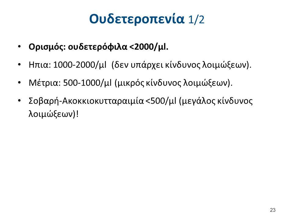Ουδετεροπενία 1/2 Ορισμός: ουδετερόφιλα <2000/μl. Ηπια: 1000-2000/μl (δεν υπάρχει κίνδυνος λοιμώξεων). Μέτρια: 500-1000/μl (μικρός κίνδυνος λοιμώξεων)