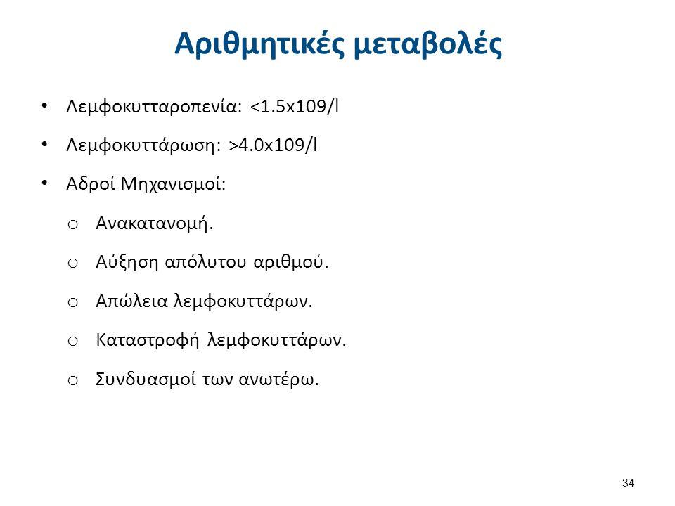 34 Αριθμητικές μεταβολές Λεμφοκυτταροπενία: <1.5x109/l Λεμφοκυττάρωση: >4.0x109/l Αδροί Μηχανισμοί: o Ανακατανομή. o Αύξηση απόλυτου αριθμού. o Απώλει