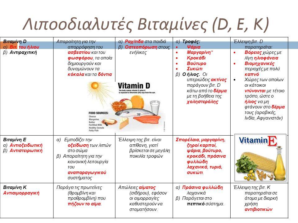 Λιποοδιαλυτές Βιταμίνες (D, E, K) Βιταμίνη D α) Βιτ. του ήλιου β) Αντιραχιτική Απαραίτητη για την απορρόφηση του ασβεστίου και του φωσφόρου, τα οποία
