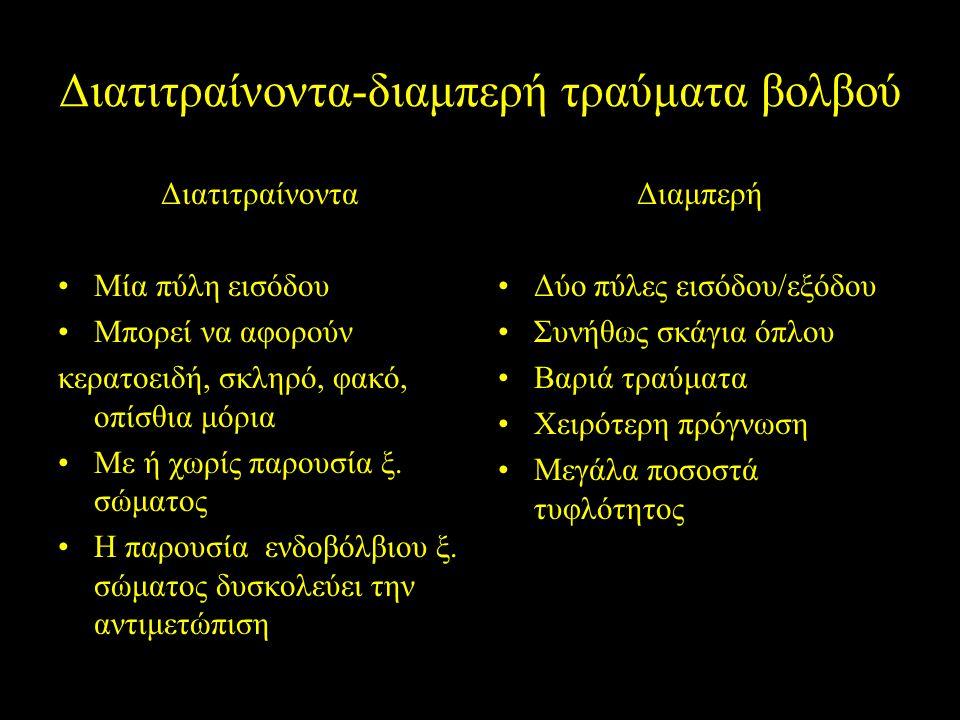 Διατιτραίνοντα-διαμπερή τραύματα βολβού Διατιτραίνοντα Μία πύλη εισόδου Μπορεί να αφορούν κερατοειδή, σκληρό, φακό, οπίσθια μόρια Με ή χωρίς παρουσία