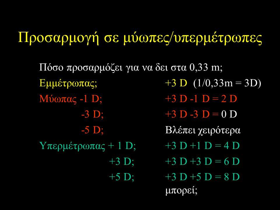 Προσαρμογή σε μύωπες/υπερμέτρωπες Πόσο προσαρμόζει για να δει στα 0,33 m; Εμμέτρωπας;+3 D (1/0,33m = 3D) Μύωπας -1 D;+3 D -1 D = 2 D -3 D;+3 D -3 D =