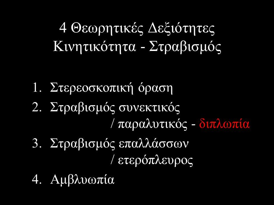 4 Θεωρητικές Δεξιότητες Κινητικότητα - Στραβισμός 1.Στερεοσκοπική όραση 2.Στραβισμός συνεκτικός / παραλυτικός - διπλωπία 3.Στραβισμός επαλλάσσων / ετε
