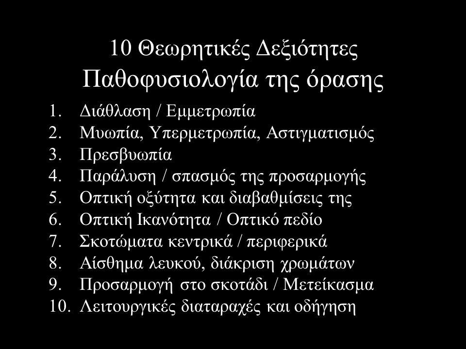 10 Θεωρητικές Δεξιότητες Παθοφυσιολογία της όρασης 1.Διάθλαση / Εμμετρωπία 2.Μυωπία, Υπερμετρωπία, Αστιγματισμός 3.Πρεσβυωπία 4.Παράλυση / σπασμός της