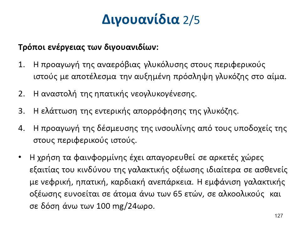 Διγουανίδια 2/5 Τρόποι ενέργειας των διγουανιδίων: 1.Η προαγωγή της αναερόβιας γλυκόλυσης στους περιφερικούς ιστούς με αποτέλεσμα την αυξημένη πρόσληψ