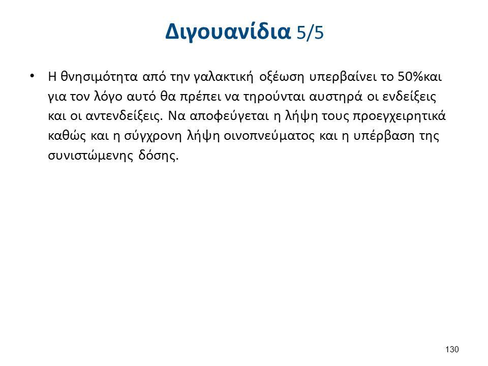Διγουανίδια 5/5 Η θνησιμότητα από την γαλακτική οξέωση υπερβαίνει το 50%και για τον λόγο αυτό θα πρέπει να τηρούνται αυστηρά οι ενδείξεις και οι αντεν