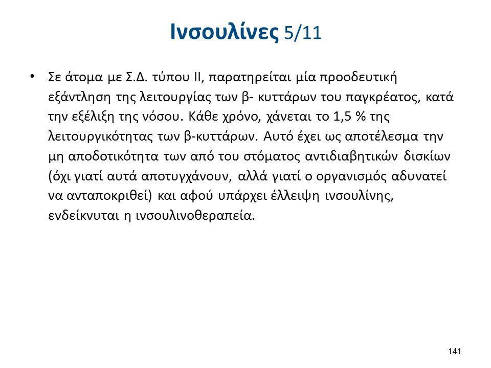 Ινσουλίνες 5/11 Σε άτομα με Σ.Δ. τύπου II, παρατηρείται μία προοδευτική εξάντληση της λειτουργίας των β- κυττάρων του παγκρέατος, κατά την εξέλιξη της
