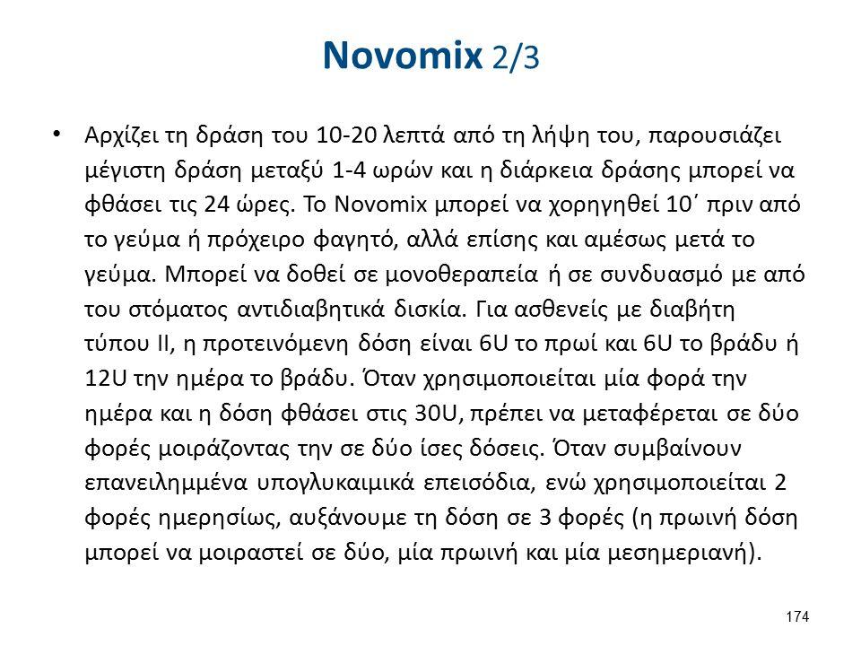 Novomix 2/3 Αρχίζει τη δράση του 10-20 λεπτά από τη λήψη του, παρουσιάζει μέγιστη δράση μεταξύ 1-4 ωρών και η διάρκεια δράσης μπορεί να φθάσει τις 24