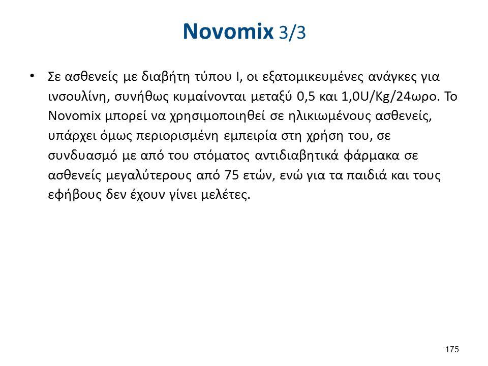 Novomix 3/3 Σε ασθενείς με διαβήτη τύπου I, οι εξατομικευμένες ανάγκες για ινσουλίνη, συνήθως κυμαίνονται μεταξύ 0,5 και 1,0U/Kg/24ωρο. Το Novomix μπο