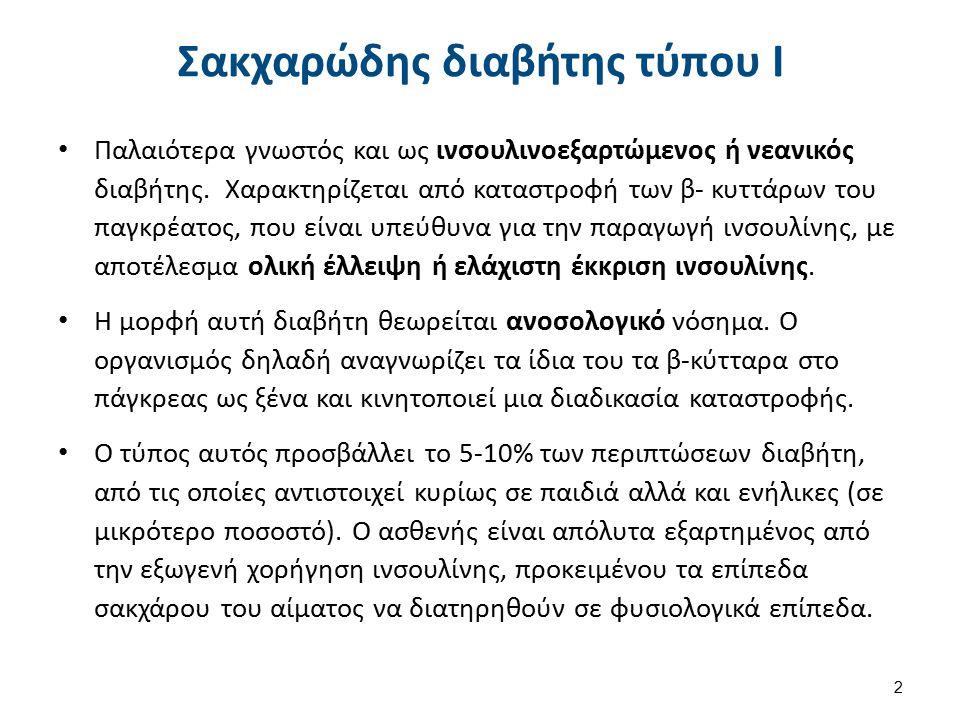 Πίνακας ινσουλινών 5/6 ΣΚΕΥΑΣΜΑ ΕΝΑΡΞΗ ΔΡΑΣΕΩΣ ΜΕΓΙΣΤΟ ΔΡΑΣΕΩΣ ΔΙΑΡΚΕΙΑ ΔΡΑΣΕΩΣ ΣΥΣΚΕΥΑΣΙΑ (100 U/ML) NovoMix 30 Flex Pen (NOVO) Εναιώρημα 30% διαλυτής ινσουλίνης Aspart 70% κρυστάλλων Aspart πρωταμίνης 10΄ 1-8 ώρες Εώς 24 ώρες Flex Pen 3.0ml x 5 Lantus (ANENTIS) Ινσουλίνη Glargine 3-4 ώρες Χωρίς κορύφωση 24+ ώρες Φιαλίδιο 10 ml Φύσιγγα(Cartridges) 3.0ml x 5 Προγεμισμένη σύριγγα (Optiset) 3.0ml x 5 Προγεμισμένη σύριγγα Lantus Solostar 183