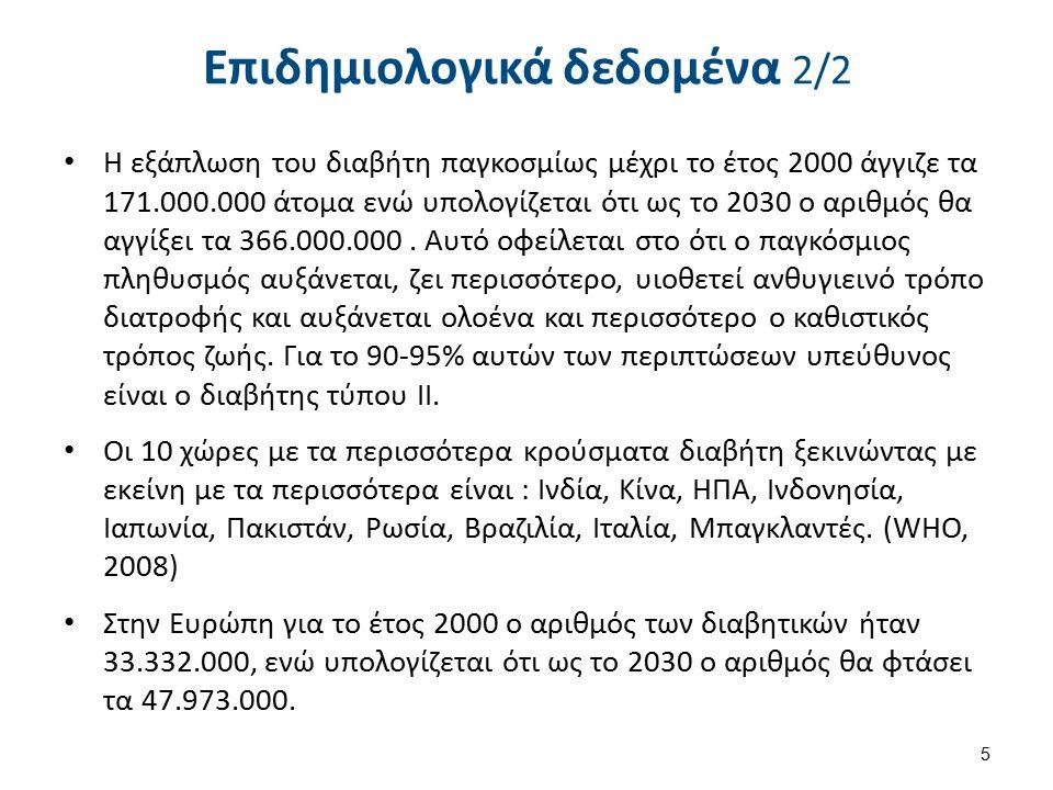 Lantus Lantus (Aventis).