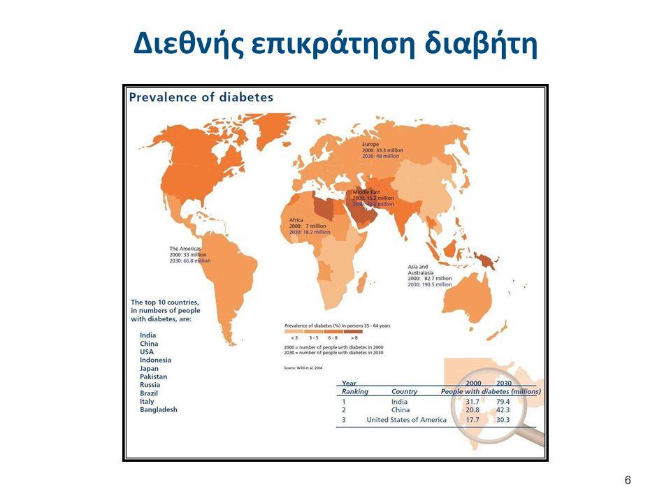 Διαγνωστικά επίπεδα γλυκόζης πλάσματος WHO 2006 ADA 2003 ΔΙΑΒΗΤΗΣ Γλυκόζη Πλάσματος Νηστείας OGTT  7.0 mmol/L (126mg/dl) ή  11.1 mmol/L (200mg/dl)  7.0 mmol/L (126mg/dl) ή  11.1 mmol/L (200mg/dl) ΔΙΑΤΑΡΑΧΗ ΑΝΟΧΗΣ ΓΛΥΚΟΖΗΣ (IGT) Γλυκόζη Πλάσματος Νηστείας OGTT < 7.0 mmol/L (126mg/dl) και  7.8 & < 11.1mmol/L (140 & 200mg/dl) Δεν απαιτείται  7.8 & < 11.1mmol/L (140 & 200mg/dl) ΔΙΑΤΑΡΑΓΜΕΝΗ ΓΛΥΚΑΙΜΙΑ ΝΗΣΤΕΙΑΣ (IFG) Γλυκόζη Πλάσματος Νηστείας OGTT 6.1-6.9 mmol/L (110-125mg/dl) και  7.8 mmol/L (140mg/dl) 5.6-6.9 mmol/L Δεν συνίσταται 17