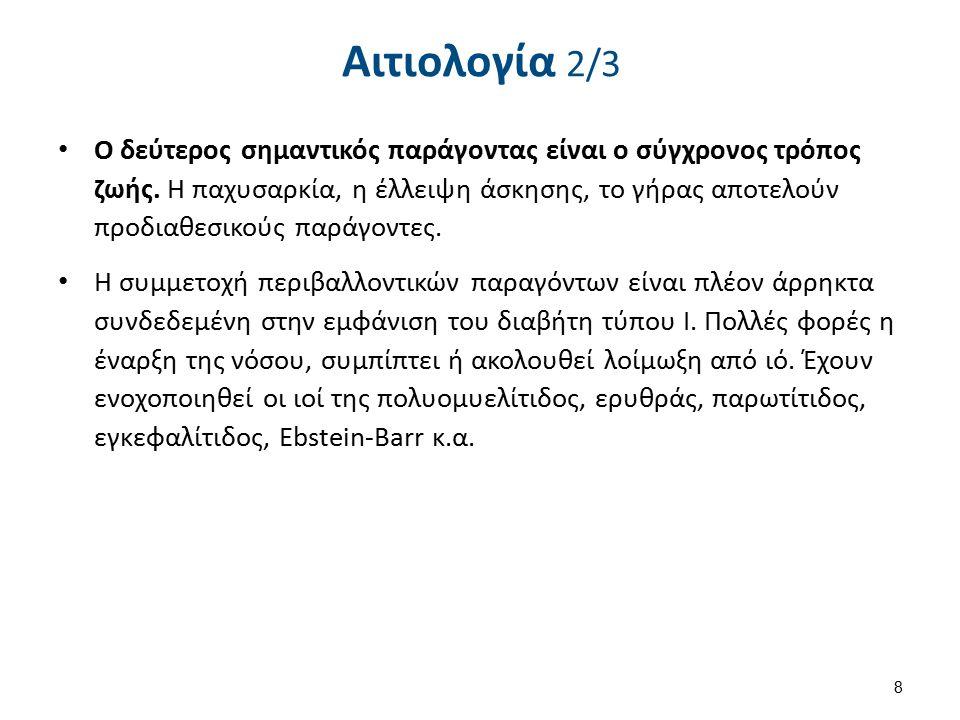 Αιτιολογία 3/3 Επίσης το άγχος, αλλά και αλλεργιογόνα που προέρχονται από την τροφή (π.χ.