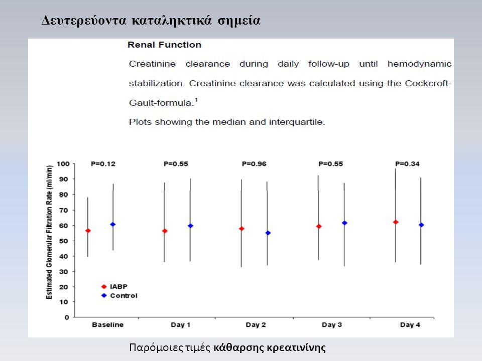 Παρόμοιες τιμές κάθαρσης κρεατινίνης Δευτερεύοντα καταληκτικά σημεία