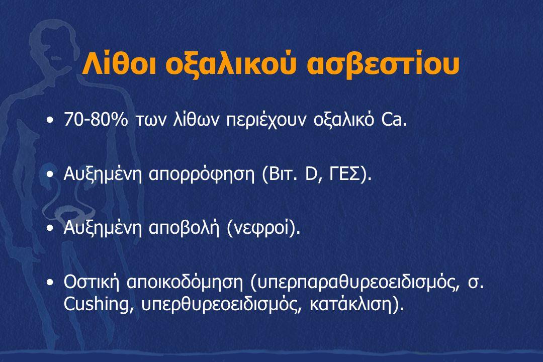 Λίθοι οξαλικού ασβεστίου 70-80% των λίθων περιέχουν οξαλικό Ca.