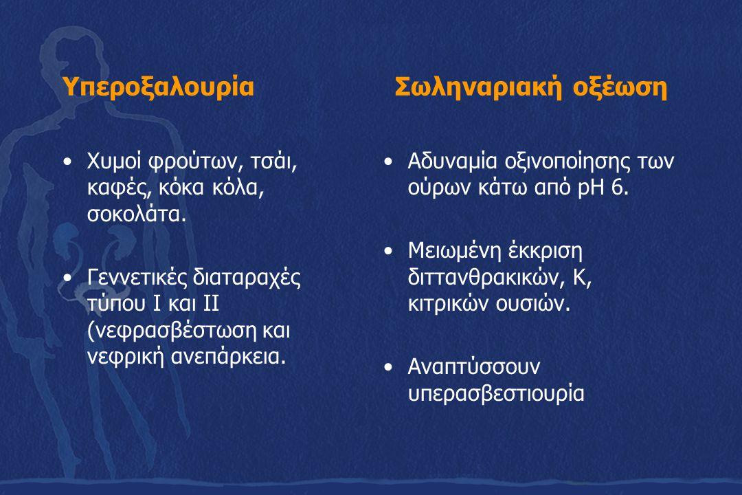 Υπεροξαλουρία Σωληναριακή οξέωση Χυμοί φρούτων, τσάι, καφές, κόκα κόλα, σοκολάτα.