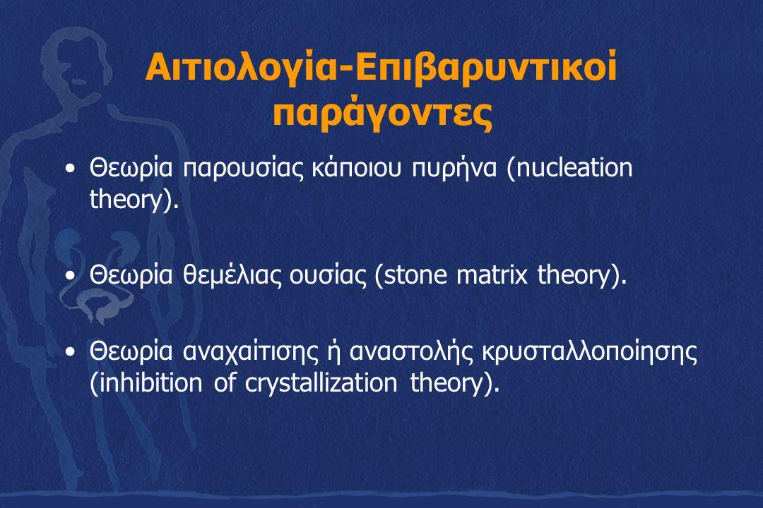 Αιτιολογία-Επιβαρυντικοί παράγοντες Θεωρία παρουσίας κάποιου πυρήνα (nucleation theory).
