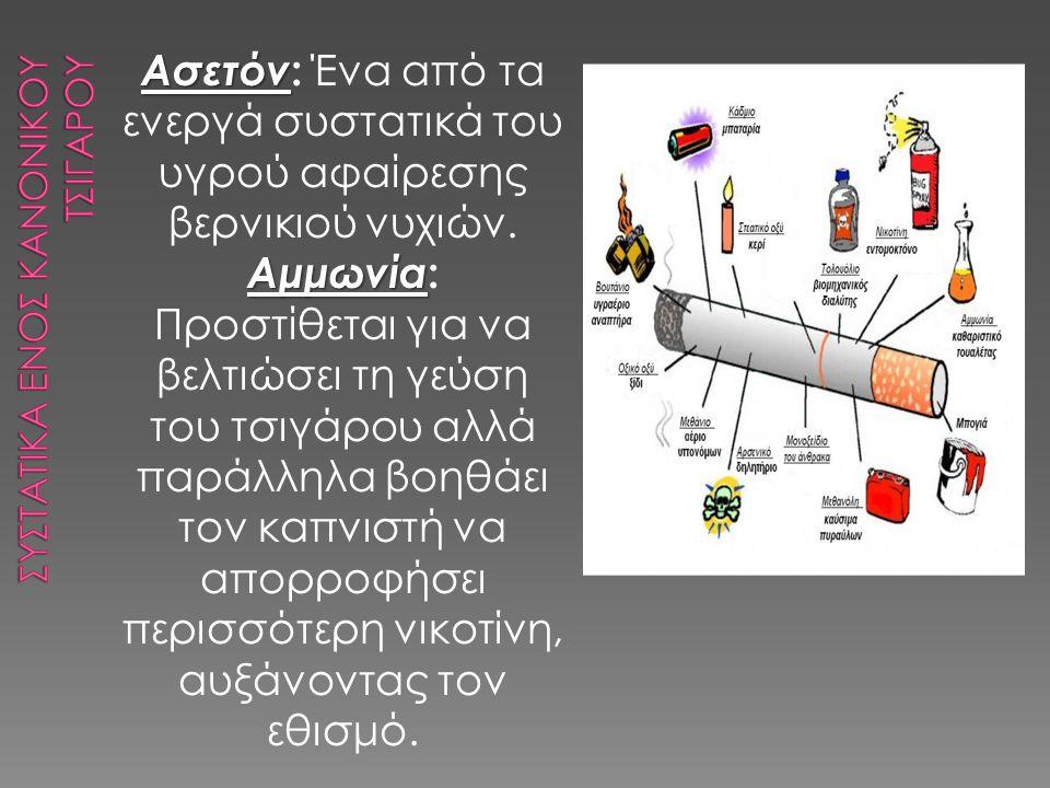 Ασετόν Αμμωνία Ασετόν : Ένα από τα ενεργά συστατικά του υγρού αφαίρεσης βερνικιού νυχιών. Αμμωνία : Προστίθεται για να βελτιώσει τη γεύση του τσιγάρου