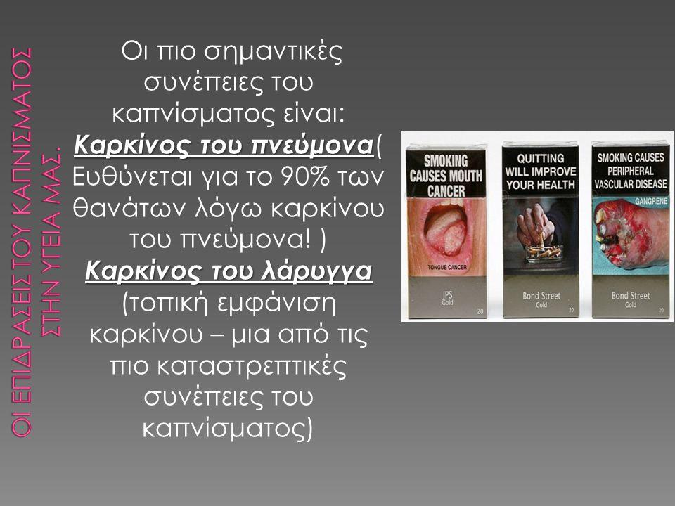 Οι πιο σημαντικές συνέπειες του καπνίσματος είναι: Καρκίνος του πνεύμονα Καρκίνος του πνεύμονα ( Ευθύνεται για το 90% των θανάτων λόγω καρκίνου του πν