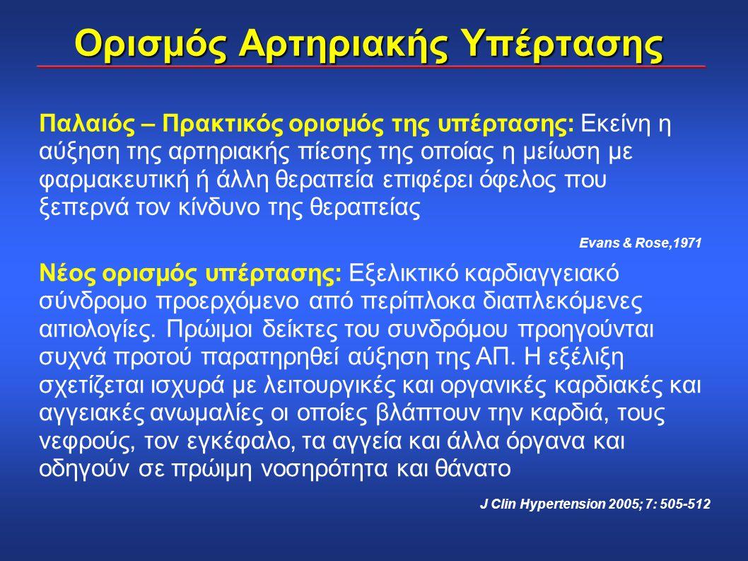 <80 80-84 85-89 90-99 100-109 110 Προσαρμοσμένο στην ηλικία ΧΝΑ τελικού σταδίου Ανά 100.000 άτομα-έτη 180 160-179140-159130-139120-129 <120 Συστολική ΑΠ (mm Hg) Διαστολική ΑΠ (mm Hg) Υπέρταση και χρόνια νεφρική νόσος 332.544 άντρες για MRFIT Klag et al, N Engl J Med, 1996;334(1):13-18