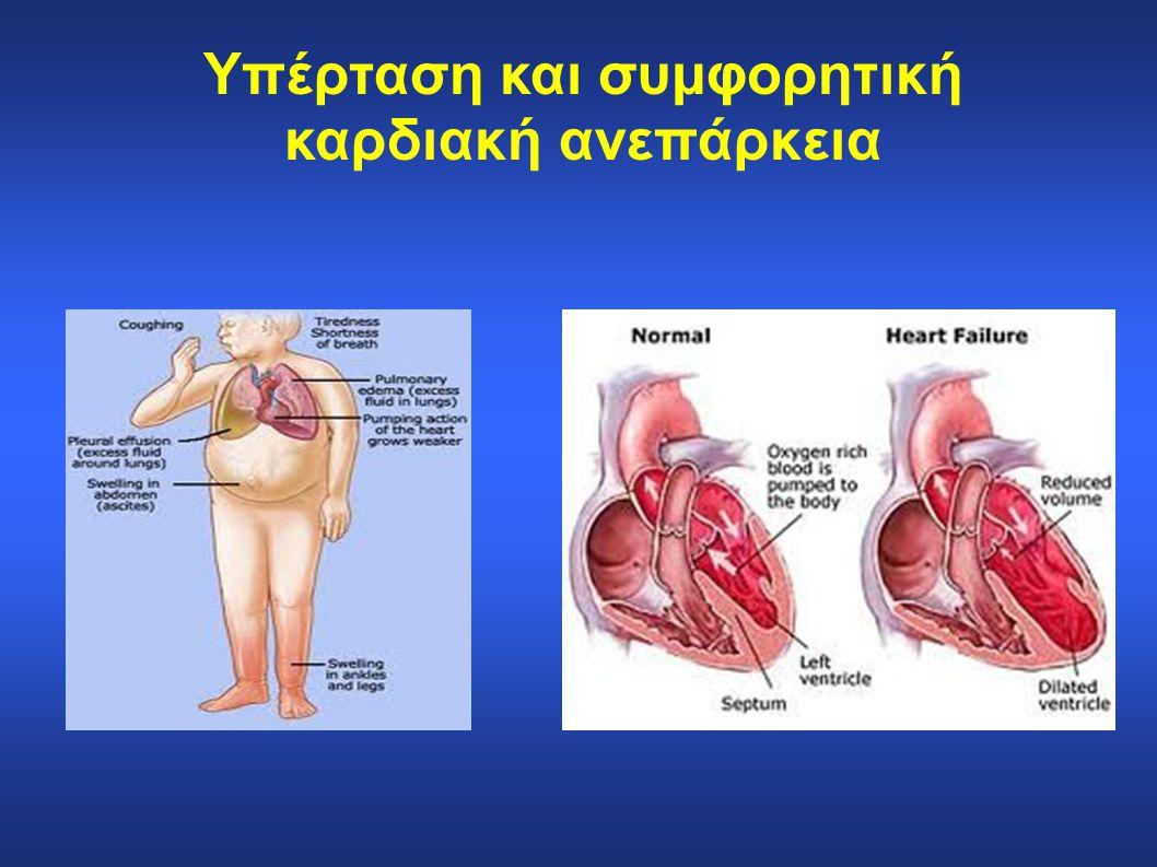 Υπέρταση και συμφορητική καρδιακή ανεπάρκεια