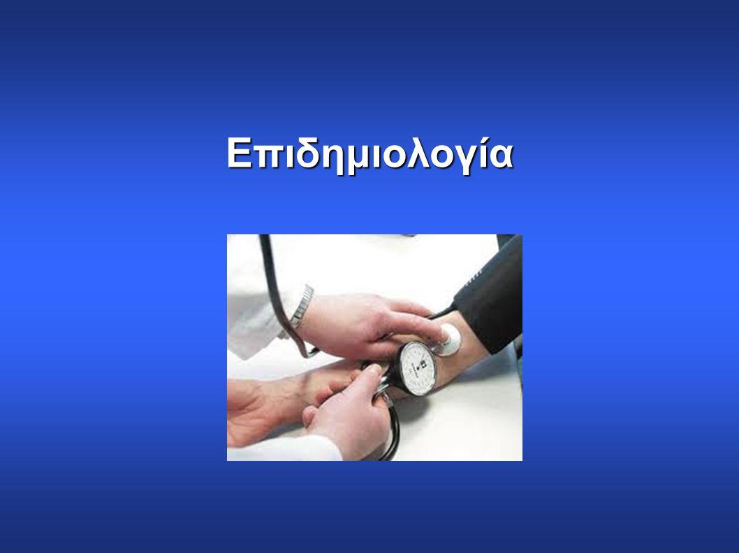 Επιπτώσεις της υπέρτασης: Βλάβες οργάνων-στόχου Chobanian et al, JAMA 2003,289:2560-2572 Περιφερική αγγειακή νόσος Νεφρική ανεπάρκεια, πρωτεϊνουρία ΥΑΚ, ΣΝ, ΣΚΑ Αιμορραγία, ΑΕΕ Αμφιβληστροειδο πάθεια ΣΝ = στεφανιαία νόσος ΣΚΑ = συμφορητική καρδιακή ανεπάρκεια ΥΑΚ = υπερτροφία αριστεράς κοιλίας Υπέρταση