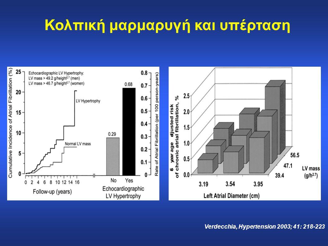 Verdecchia, Hypertension 2003; 41: 218-223 Κολπική μαρμαρυγή και υπέρταση