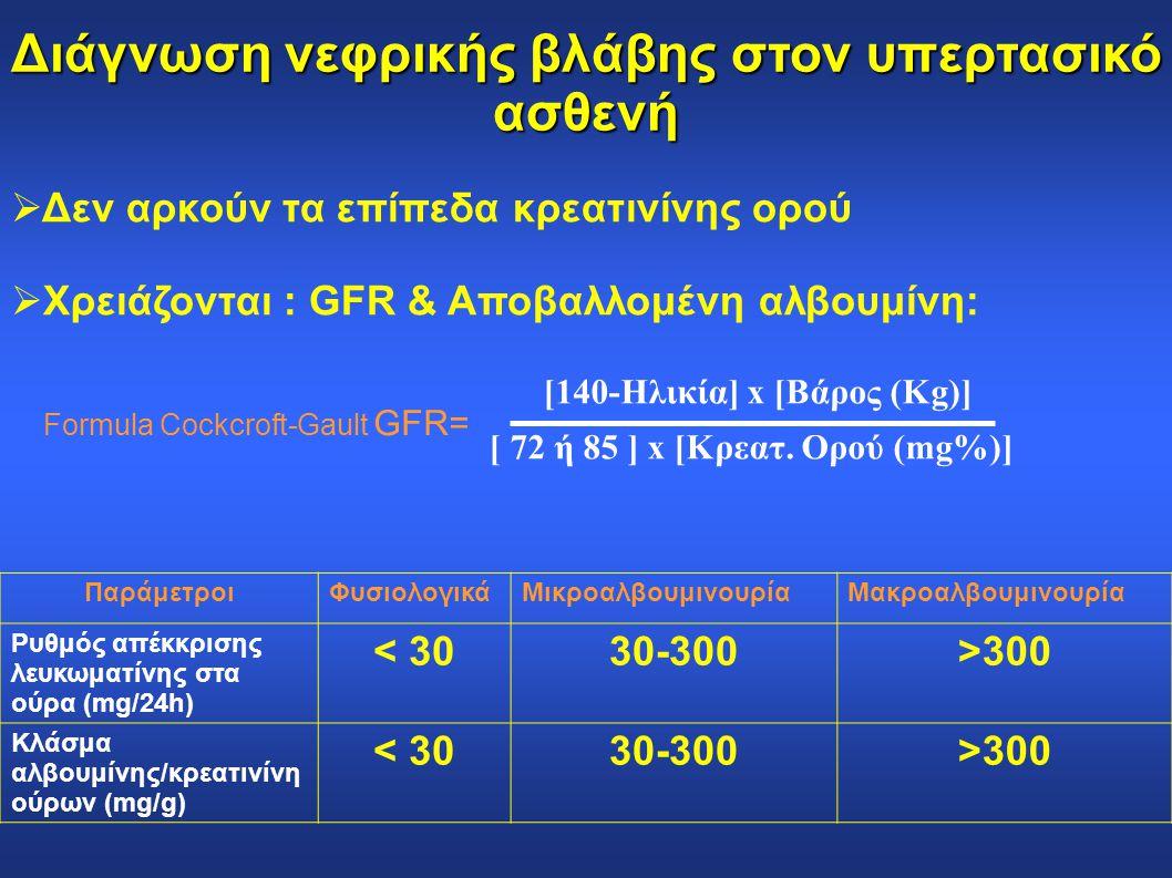 Διάγνωση νεφρικής βλάβης στον υπερτασικό ασθενή  Δεν αρκούν τα επίπεδα κρεατινίνης ορού  Χρειάζονται : GFR & Αποβαλλομένη αλβουμίνη: [140-Ηλικία] x