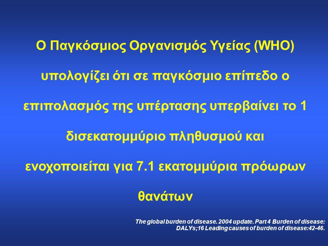 Ο Παγκόσμιος Οργανισμός Υγείας (WHO) υπολογίζει ότι σε παγκόσμιο επίπεδο ο επιπολασμός της υπέρτασης υπερβαίνει το 1 δισεκατομμύριο πληθυσμού και ενοχ