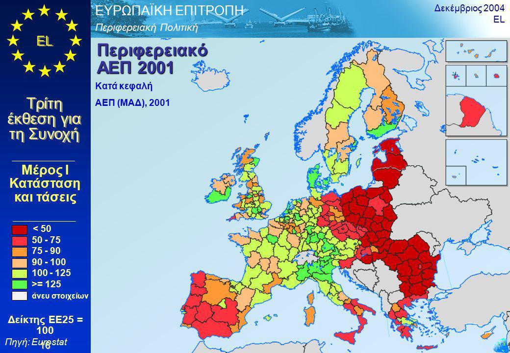 Περιφερειακή Πολιτική ΕΥΡΩΠΑΪΚΗ ΕΠΙΤΡΟΠΗ EL Τρίτη έκθεση για τη Συνοχή Δεκέμβριος 2004 EL 16 Περιφερειακό ΑΕΠ 2001 Μέρος I Κατάσταση και τάσεις Κατά κεφαλή ΑΕΠ (ΜΑΔ), 2001 < 50 50 - 75 75 - 90 90 - 100 100 - 125 >= 125 άνευ στοιχείων Δείκτης ΕΕ25 = 100 Πηγή: Eurostat