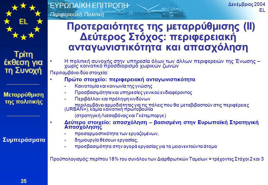 Περιφερειακή Πολιτική ΕΥΡΩΠΑΪΚΗ ΕΠΙΤΡΟΠΗ EL Τρίτη έκθεση για τη Συνοχή Δεκέμβριος 2004 EL 25 Προτεραιότητες της μεταρρύθμισης (II) Δεύτερος Στόχος: περιφερειακή ανταγωνιστικότητα και απασχόληση Προτεραιότητες της μεταρρύθμισης (II) Δεύτερος Στόχος: περιφερειακή ανταγωνιστικότητα και απασχόληση Η πολιτική συνοχής στην υπηρεσία όλων των άλλων περιφερειών της Ένωσης – χωρίς κοινοτικό προσδιορισμό χωρικών ζωνών Περιλαμβάνει δύο στοιχεία: Πρώτο στοιχείο: περιφερειακή ανταγωνιστικότητα -Καινοτομία και κοινωνία της γνώσης -Προσβασιμότητα και υπηρεσίες γενικού ενδιαφέροντος -Περιβάλλον και πρόληψη κινδύνων περιλαμβάνει αρμοδιότητες για τις πόλεις που θα μεταβιβαστούν στις περιφέρειες (URBAN+), καμία κοινοτική πρωτοβουλία (στρατηγική Λισσαβόνας και Γκέτεμποργκ) Δεύτερο στοιχείο: απασχόληση – βασισμένη στην Ευρωπαϊκή Στρατηγική Απασχόλησης -προσαρμοστικότητα των εργαζομένων, -δημιουργία θέσεων εργασίας, -προσβασιμότητα στην αγορά εργασίας για τα μειονεκτούντα άτομα Προϋπολογισμός: περίπου 18% του συνόλου των Διαρθρωτικών Ταμείων = τρέχοντες Στόχοι 2 και 3 Μεταρρύθμιση της πολιτικής Συμπεράσματα
