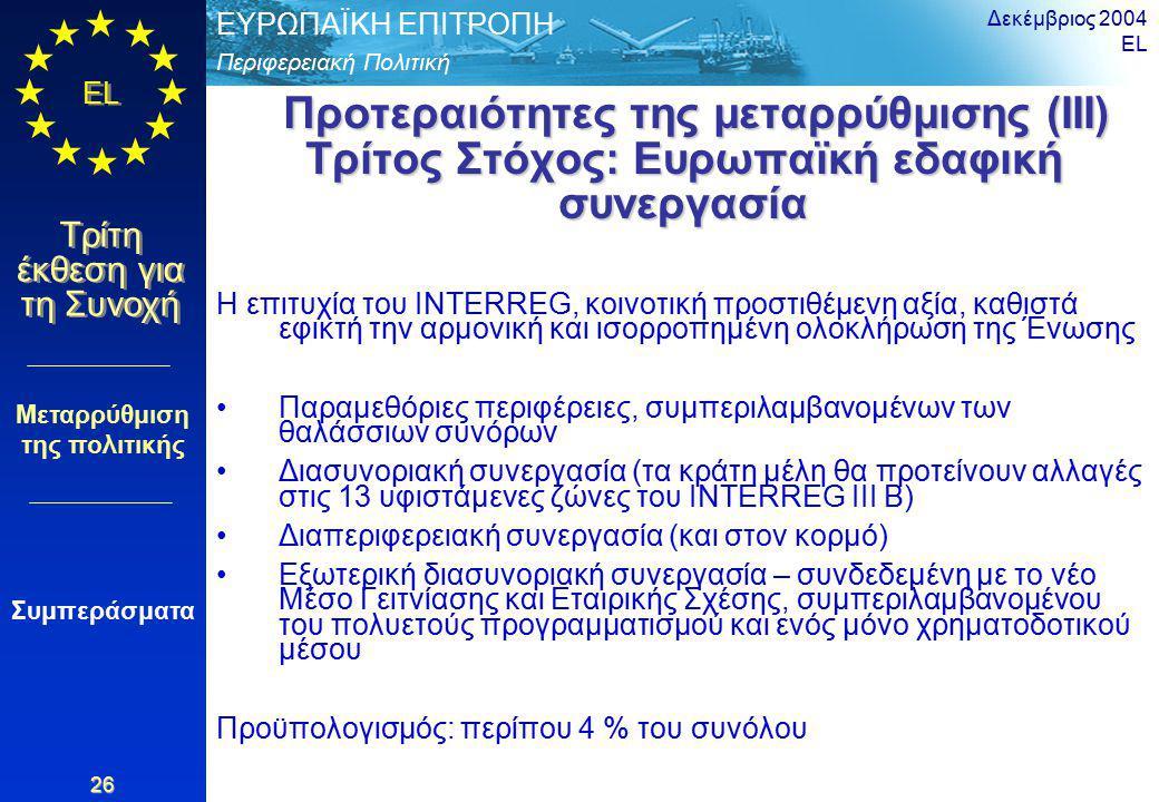Περιφερειακή Πολιτική ΕΥΡΩΠΑΪΚΗ ΕΠΙΤΡΟΠΗ EL Τρίτη έκθεση για τη Συνοχή Δεκέμβριος 2004 EL 26 Προτεραιότητες της μεταρρύθμισης (III) Τρίτος Στόχος: Ευρωπαϊκή εδαφική συνεργασία Προτεραιότητες της μεταρρύθμισης (III) Τρίτος Στόχος: Ευρωπαϊκή εδαφική συνεργασία Η επιτυχία του INTERREG, κοινοτική προστιθέμενη αξία, καθιστά εφικτή την αρμονική και ισορροπημένη ολοκλήρωση της Ένωσης Παραμεθόριες περιφέρειες, συμπεριλαμβανομένων των θαλάσσιων συνόρων Διασυνοριακή συνεργασία (τα κράτη μέλη θα προτείνουν αλλαγές στις 13 υφιστάμενες ζώνες του INTERREG III B) Διαπεριφερειακή συνεργασία (και στον κορμό) Εξωτερική διασυνοριακή συνεργασία – συνδεδεμένη με το νέο Μέσο Γειτνίασης και Εταιρικής Σχέσης, συμπεριλαμβανομένου του πολυετούς προγραμματισμού και ενός μόνο χρηματοδοτικού μέσου Προϋπολογισμός: περίπου 4 % του συνόλου Μεταρρύθμιση της πολιτικής Συμπεράσματα