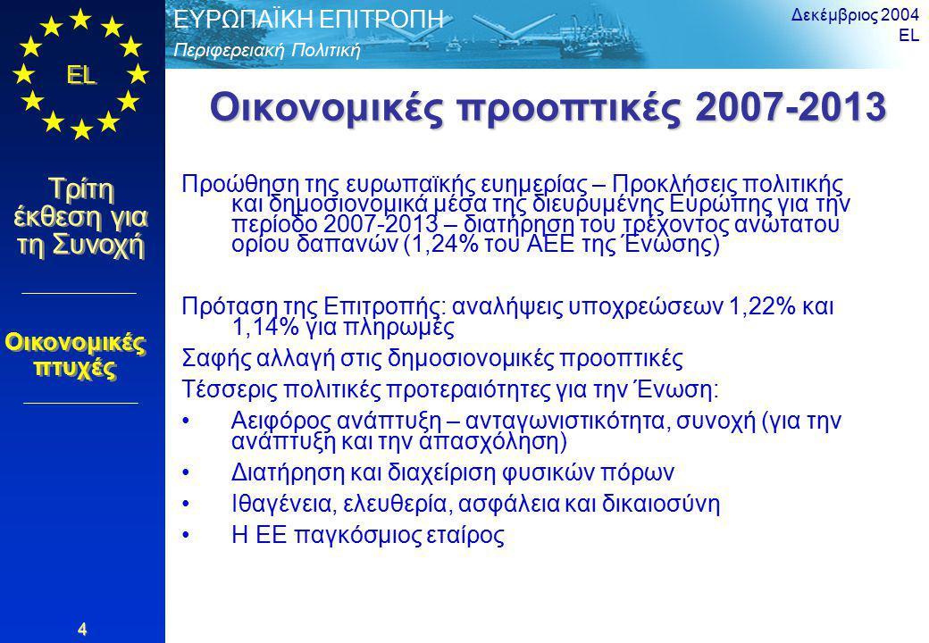 Περιφερειακή Πολιτική ΕΥΡΩΠΑΪΚΗ ΕΠΙΤΡΟΠΗ EL Τρίτη έκθεση για τη Συνοχή Δεκέμβριος 2004 EL 15 0,0 20,0 40,0 60,0 80,0 100,0 120,0 140,0 160,0 180,0 200,0 LUIEDKNLATUKBEFRSEFIDEITESCYELPTMTSICZHUSKPLEELTLVROBG Μέσος όρος ΕΕ25 Κατά κεφαλή ΑΕΠ (ΜΑΔ) 2002 Πηγή: Eurostat, εθνικοί λογαριασμοί Δείκτης ΕΕ25 = 100 Μέρος I Κατάσταση και τάσεις