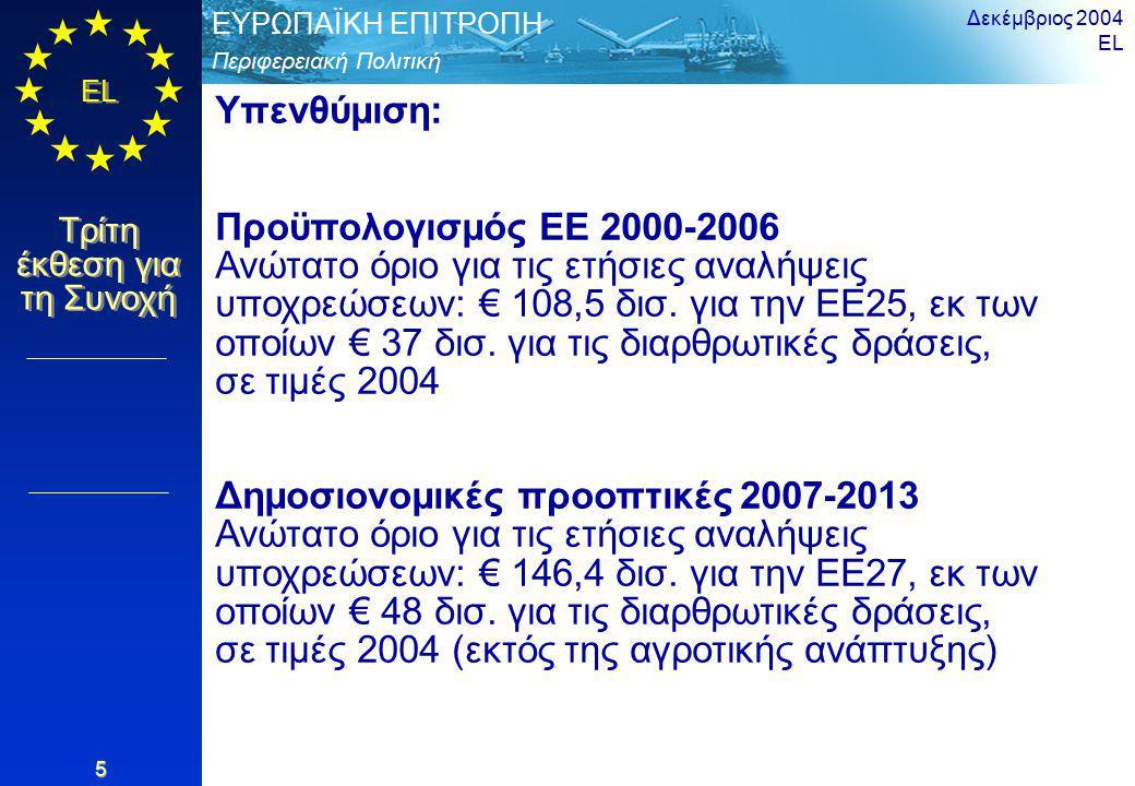 Περιφερειακή Πολιτική ΕΥΡΩΠΑΪΚΗ ΕΠΙΤΡΟΠΗ EL Τρίτη έκθεση για τη Συνοχή Δεκέμβριος 2004 EL 5 Υπενθύμιση: Προϋπολογισμός ΕΕ 2000-2006 Ανώτατο όριο για τις ετήσιες αναλήψεις υποχρεώσεων: € 108,5 δισ.