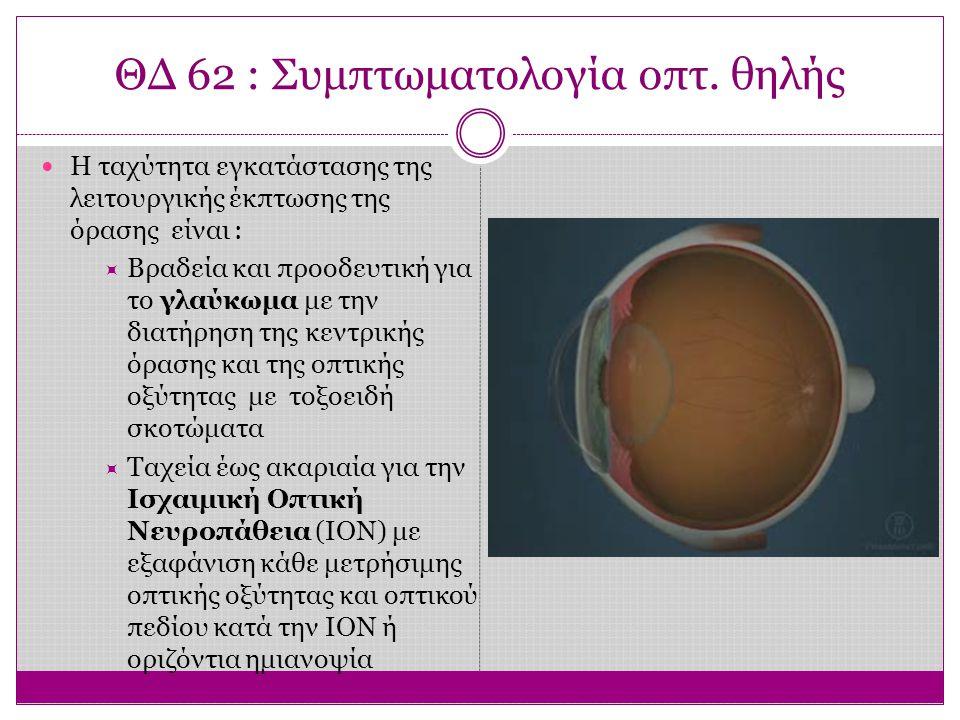 ΘΔ 63 : Οπτική οδός Αμφιβληστροειδής Οπτικό νεύρο Χίασμα Οπτική ταινία Έξω γονατώδες σώμα Οπτ.