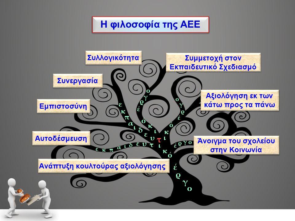 Η φιλοσοφία της ΑΕΕ Συνεργασία Εμπιστοσύνη Συλλογικότητα Αυτοδέσμευση Άνοιγμα του σχολείου στην Κοινωνία Αξιολόγηση εκ των κάτω προς τα πάνω Συμμετοχή