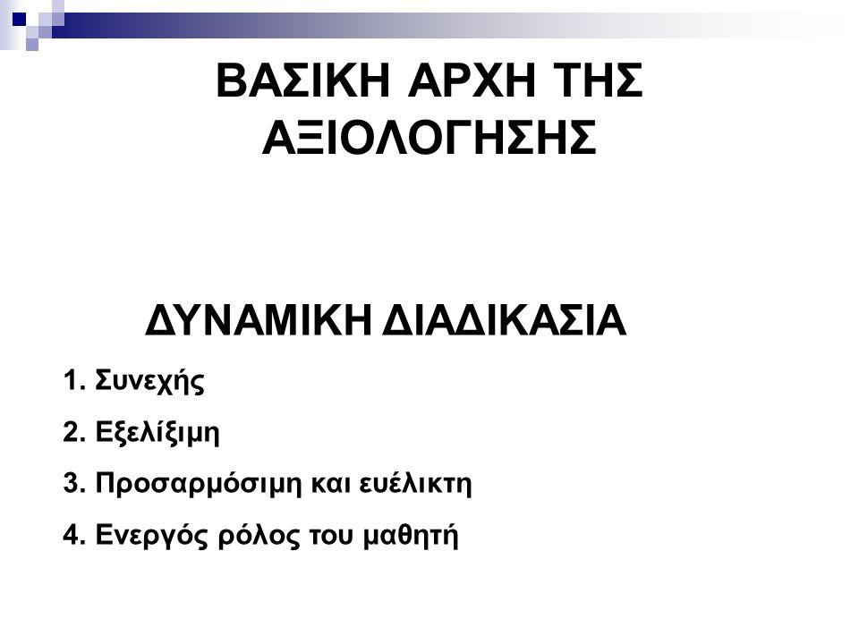ΒΑΣΙΚΗ ΑΡΧΗ ΤΗΣ ΑΞΙΟΛΟΓΗΣΗΣ ΔΥΝΑΜΙΚΗ ΔΙΑΔΙΚΑΣΙΑ 1.Συνεχής 2.Εξελίξιμη 3.Προσαρμόσιμη και ευέλικτη 4.Ενεργός ρόλος του μαθητή