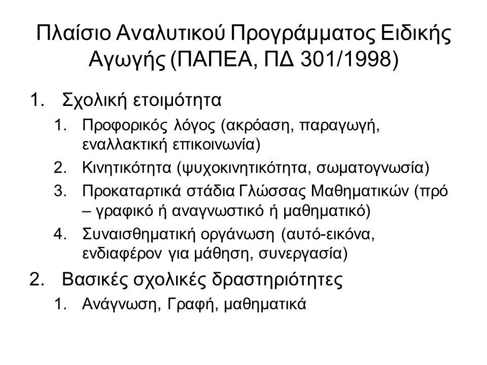 Πλαίσιο Αναλυτικού Προγράμματος Ειδικής Αγωγής (ΠΑΠΕΑ, ΠΔ 301/1998) 1.Σχολική ετοιμότητα 1.Προφορικός λόγος (ακρόαση, παραγωγή, εναλλακτική επικοινωνία) 2.Κινητικότητα (ψυχοκινητικότητα, σωματογνωσία) 3.Προκαταρτικά στάδια Γλώσσας Μαθηματικών (πρό – γραφικό ή αναγνωστικό ή μαθηματικό) 4.Συναισθηματική οργάνωση (αυτό-εικόνα, ενδιαφέρον για μάθηση, συνεργασία) 2.Βασικές σχολικές δραστηριότητες 1.Ανάγνωση, Γραφή, μαθηματικά