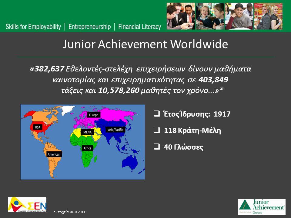 Junior Achievement Worldwide  Έτος Ίδρυσης: 1917  118 Κράτη-Μέλη  40 Γλώσσες «382,637 Εθελοντές-στελέχη επιχειρήσεων δίνουν μαθήματα καινοτομίας και επιχειρηματικότητας σε 403,849 τάξεις και 10,578,260 μαθητές τον χρόνο...»* * Στοιχεία 2010-2011.