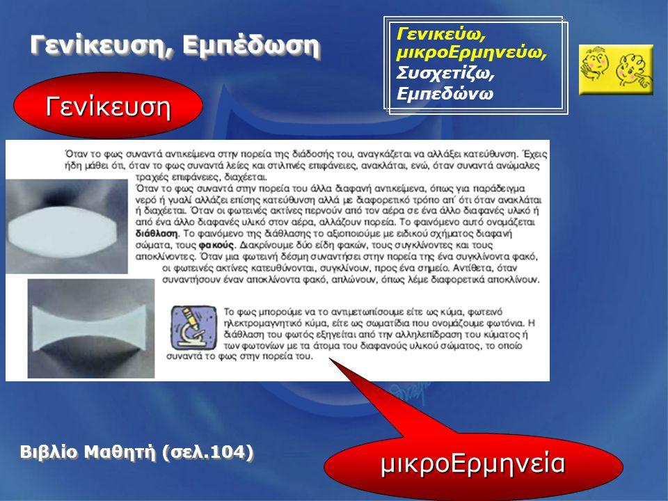 Βιβλίο Μαθητή (σελ.104) Βιβλίο Μαθητή (σελ.104) Γενίκευση μικροΕρμηνεία Γενικεύω, μικροΕρμηνεύω, Συσχετίζω, Εμπεδώνω Γενίκευση, Εμπέδωση