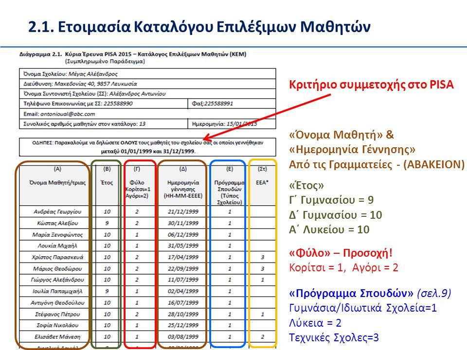 «Πρόγραμμα Σπουδών» (σελ.9) Γυμνάσια/Ιδιωτικά Σχολεία=1 Λύκεια = 2 Τεχνικές Σχολες=3 Κριτήριο συμμετοχής στο PISA «Έτος» Γ΄ Γυμνασίου = 9 Δ΄ Γυμνασίου