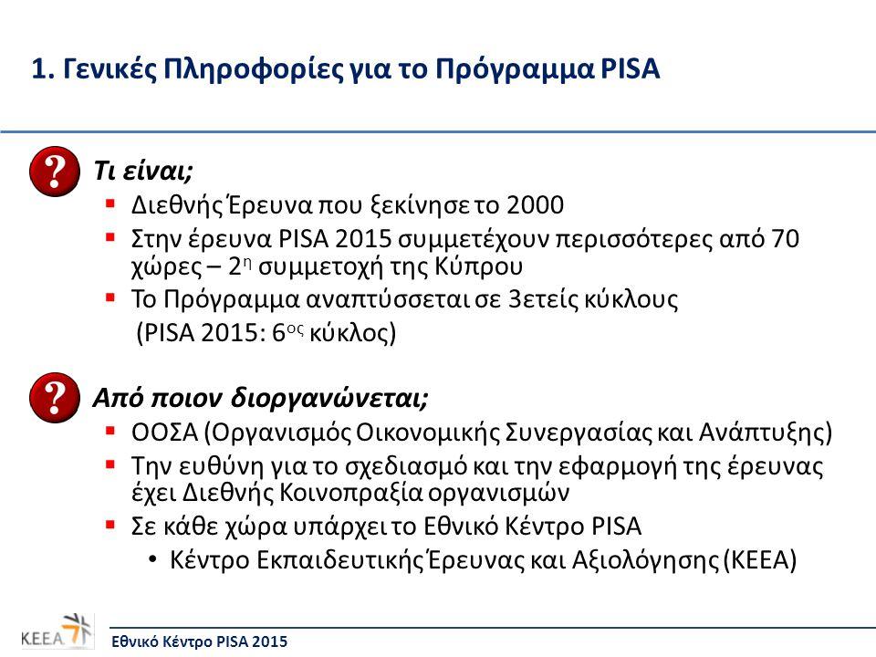 1. Γενικές Πληροφορίες για το Πρόγραμμα PISA Τι είναι;  Διεθνής Έρευνα που ξεκίνησε το 2000  Στην έρευνα PISA 2015 συμμετέχουν περισσότερες από 70 χ