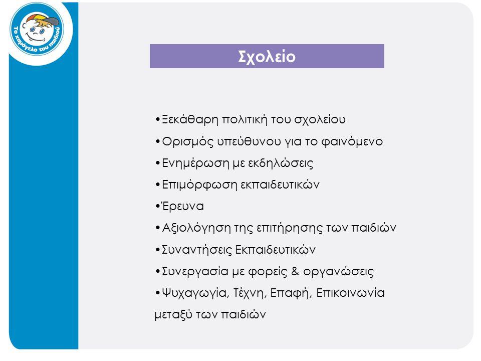 Σχολείο Ξεκάθαρη πολιτική του σχολείου Ορισμός υπεύθυνου για το φαινόμενο Ενημέρωση με εκδηλώσεις Επιμόρφωση εκπαιδευτικών Έρευνα Αξιολόγηση της επιτήρησης των παιδιών Συναντήσεις Εκπαιδευτικών Συνεργασία με φορείς & οργανώσεις Ψυχαγωγία, Τέχνη, Επαφή, Επικοινωνία μεταξύ των παιδιών