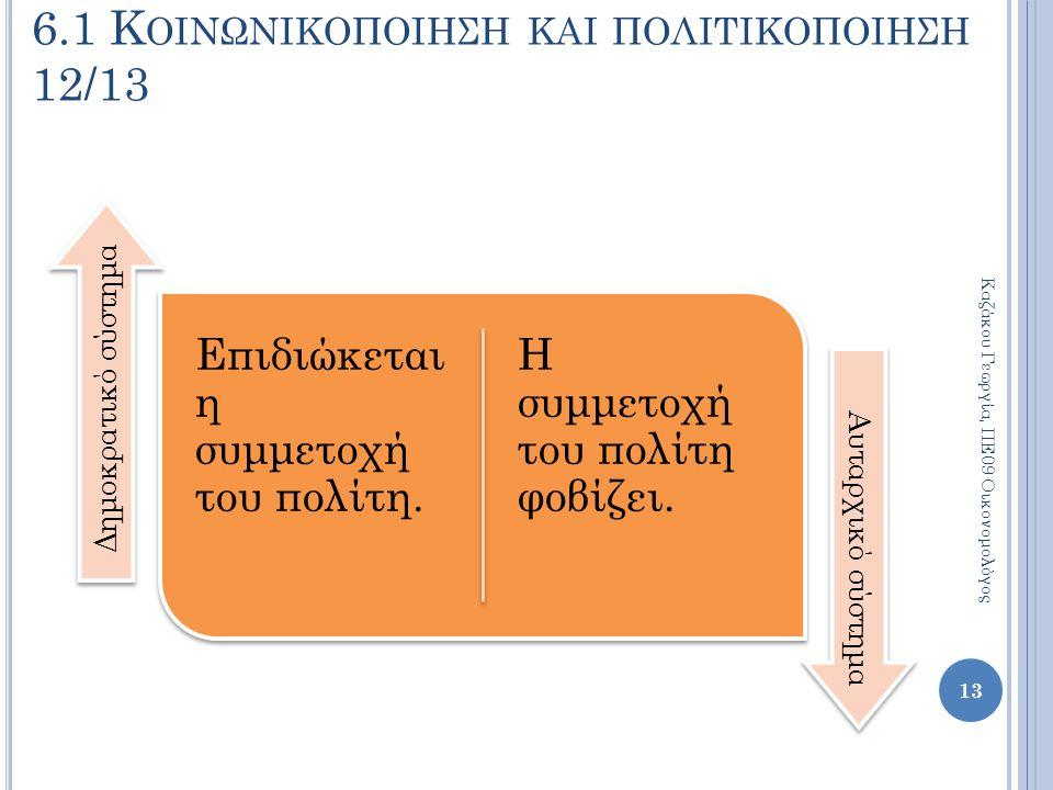 Επιδιώκεται η συμμετοχή του πολίτη. Η συμμετοχή του πολίτη φοβίζει. Δημοκρατικό σύστημα Αυταρχικό σύστημα 13 Καζάκου Γεωργία, ΠΕ09 Οικονομολόγος 6.1 Κ
