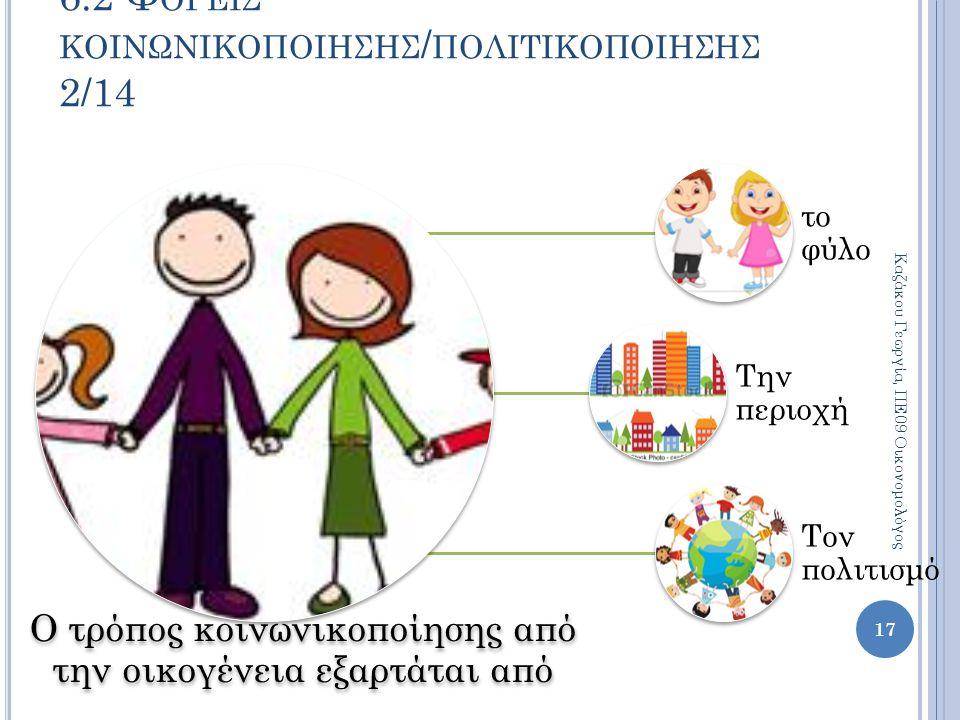 Ο τρόπος κοινωνικοποίησης από την οικογένεια εξαρτάται από το φύλο Την περιοχή Τον πολιτισμό 17 Καζάκου Γεωργία, ΠΕ09 Οικονομολόγος 6.2 Φ ΟΡΕΙΣ ΚΟΙΝΩΝ